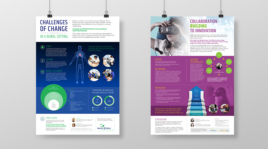 BSH_Nursing_Posters