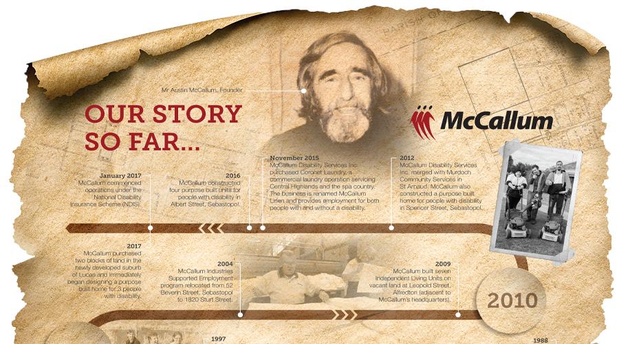 McCallum_HistoryWall2