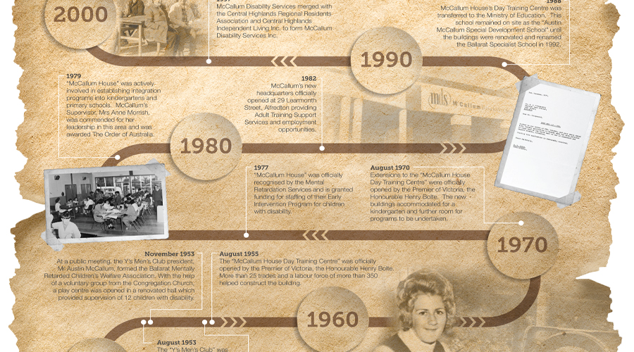 McCallum_HistoryWall3